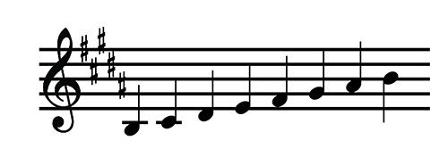 Illustration 7: B Major scale for Treble