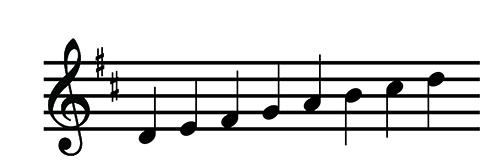 Illustration 1: D Major Scale Notation for Treble