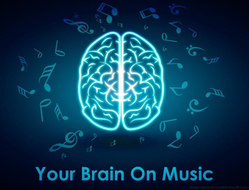 an analysis of the different possibilities of listening to music while online In a concert setting, for example, different individuals listen to a piece of music with wandering attention, but at the transition point between movements, their attention is arrested, said the paper's senior author vinod menon, phd, associate professor of psychiatry and behavioral sciences and of neurosciences.