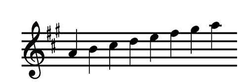 Illustration 3: A Major Scale Notation for Treble