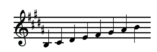 Illustration 7: B Major scale for Treble