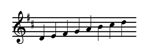 Illustration 1: D Major Scale Notation for Treble