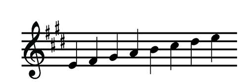 Illustration 5: E Major Scale Notation for the treble
